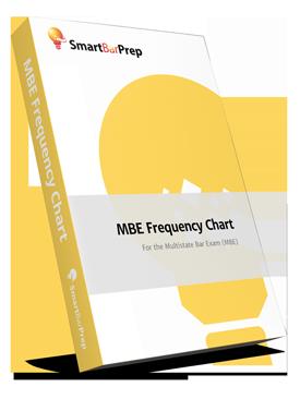 Where to Find Past MEE's - SmartBarPrep com